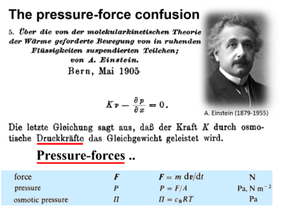 Pressure-force Einstein.png