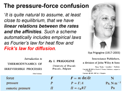 Pressure-force Prigogine.png