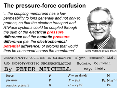 Pressure-force Mitchell.png